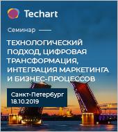 """Семинар """"Текарт"""" по цифровой трансформации в Санкт-Петербурге"""