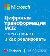 Доклад «Текарт» на вебинаре Microsoft по цифровой трансформации