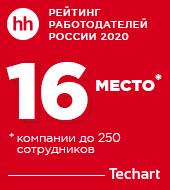 «Текарт» вошел в ТОП-20 рейтинга работодателей Headhunter