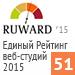 Единый Рейтинг веб-студий (Ruward) — 51 место