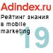 Рейтинг знания в mobile marketing (AdIndex) — 19 место