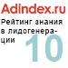 Рейтинг знания в лидогенерации (AdIndex) — <br>10 место