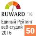 Единый Рейтинг веб-студий (Ruward) — 50 место
