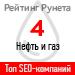 Рейтинг SEO-компаний / Нефть и газ («Рейтинг Рунета») — 4 место
