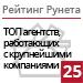 Рейтинг агентств, работающих с крупнейшими компаниями / Потребительские товары («Рейтинг Рунета») — 25 место