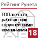 Рейтинг агентств, работающих с крупнейшими компаниями / Недвижимость («Рейтинг Рунета») — 18 место