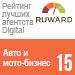 Рейтинг лучших Digital агентств 2017 (Ruward) / <br>Авто и мото-бизнес - 15