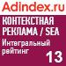 Интегральный рейтинг в контекстной рекламе (AdIndex) — 13 место