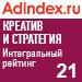 Интегральный рейтинг в креативе и стратегии (AdIndex) — 21 место