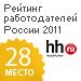 Рейтинг работодателей России 2011 (HeadHunter) - <br> 28 место