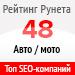 Рейтинг SEO-компаний / Авто/мото («Рейтинг Рунета») — 48 место