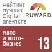 Рейтинг лучших Digital агентств (Ruward) / Авто и мото-бизнес — 13 место