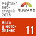 Рейтинг веб-студий (Ruward) / Авто и мото-бизнес — 11 место