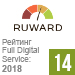 Рейтинг Full Digital Service (Ruward) — 14 место