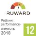Рейтинг performance-агентств (Ruward) — 12 место