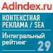 Интегральный рейтинг в Контекстная реклама / SEA (AdIndex) — 29 место