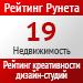 Рейтинг креативности (Рейтинг Рунета) / Недвижимость — 19 место
