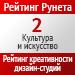 Рейтинг креативности (Рейтинг Рунета) / Культура и искусство — 2 место