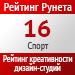 Рейтинг креативности (Рейтинг Рунета) / Спорт — 16 место