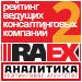 Рейтинг ведущих консалтинговых компаний в области маркетинга и PR (Рейтинговое агентство RAEX) — 2 место