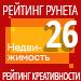 Рейтинг креативности (Рейтинг Рунета) / Недвижимость — 26 место