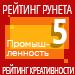 Рейтинг креативности (Рейтинг Рунета) / Промышленность — 5 место