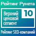 Рейтинг SEO-компаний (Рейтинг Рунета) / Верхний ценовой сегмент — 10 место