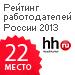 Рейтинг работодателей России 2013 (HeadHunter) — <br>22 место